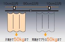 OSカーテンレール D40 ブラケット取付間隔