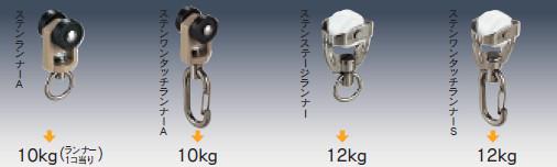 OSカーテンレール D40 カーテン適正重量表