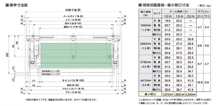 エルパティオ・プラス 標準寸法図