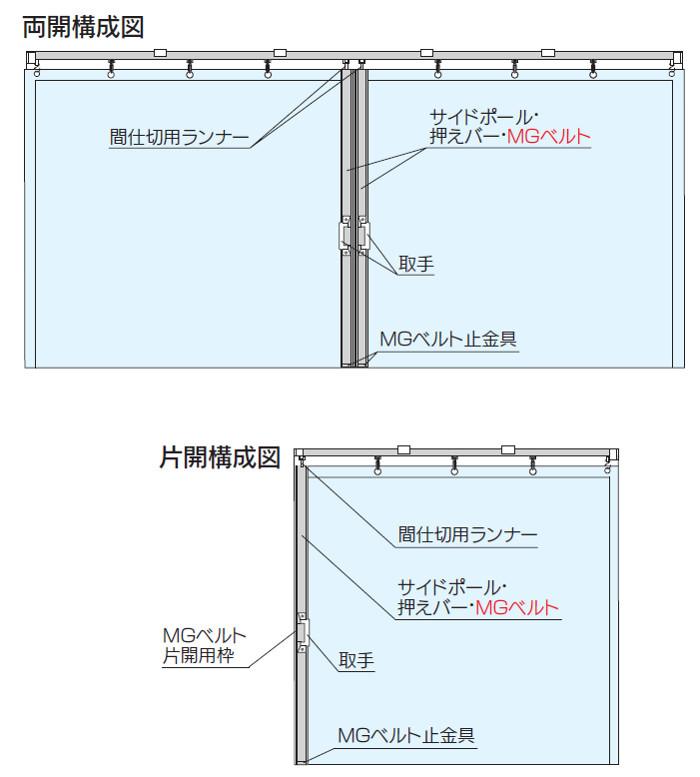 カーテン用・間仕切ポール【押えバータイプ】カーテン構成図