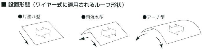 開閉テントの設置形態