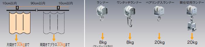 OSカーテン ベンダー適正重量