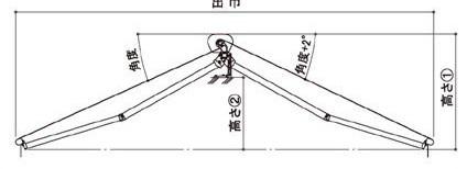 ロールオーニング ダブルバーネ 勾配寸法表