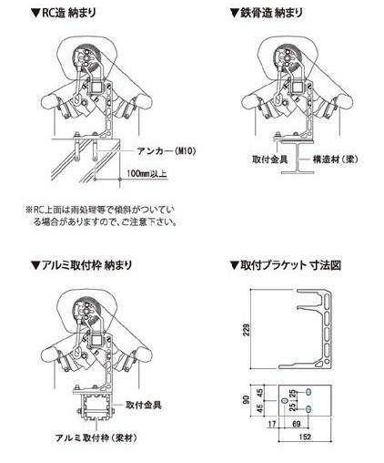 ロールオーニング ダブルバーネ 標準収まり図